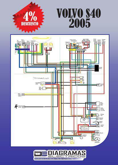 Diagrama Electrico Volvo S on Volvo S40 Wiring Diagram