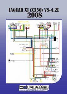 Diagrama Eléctrico JAGUAR XJ (X350) V8-4.2L 2006