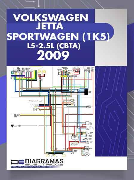 Diagramas Eléctricos VOLKSWAGEN JETTA SPORTWAGEN (1K5) L5-2.5L (CBTA) 2009