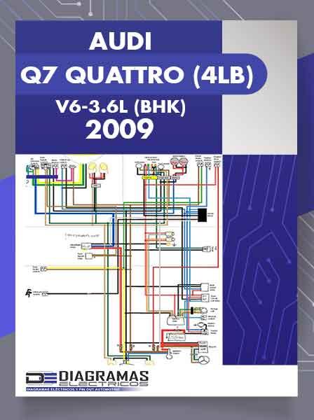 Diagrama Eléctrico AUDI Q7 QUATTRO (4LB) V6-3.6L (BHK) 2009